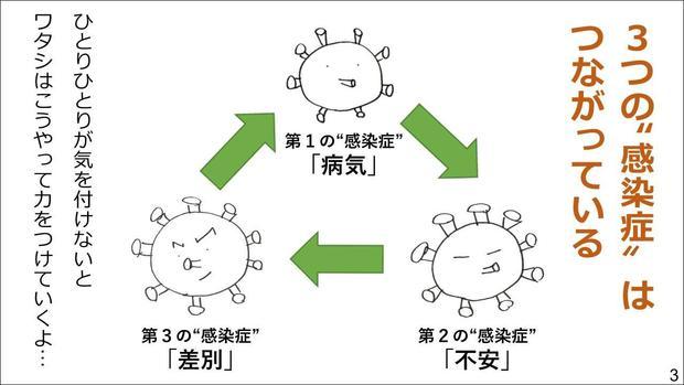 http://www.jrc.or.jp/activity/saigai/assets_c/2020/03/jrc_supportguide%20%283%29-thumb-620xauto-23862.jpg