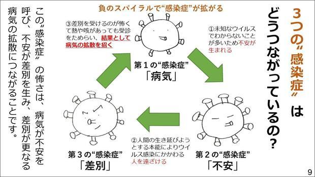 http://www.jrc.or.jp/activity/saigai/assets_c/2020/03/jrc_supportguide%20%289%29-thumb-620xauto-23867.jpg